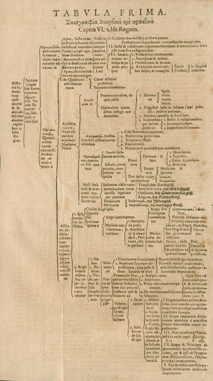 Religion und Politik in protestantischen Predigten des 16. und 17 ...